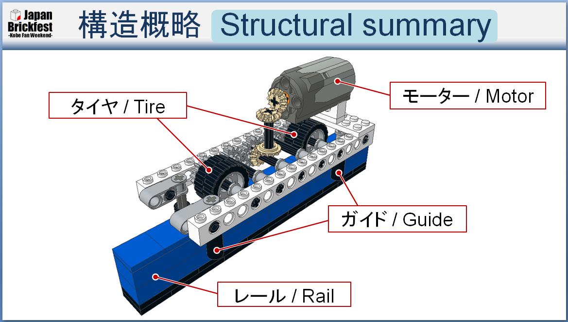 モノレールプレゼンテーション | Monorail Presentation
